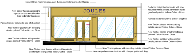 Joules_proposed_frontage