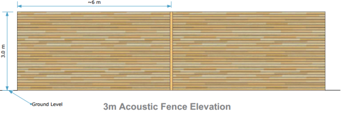 energy_reservoir_acoustic_fence